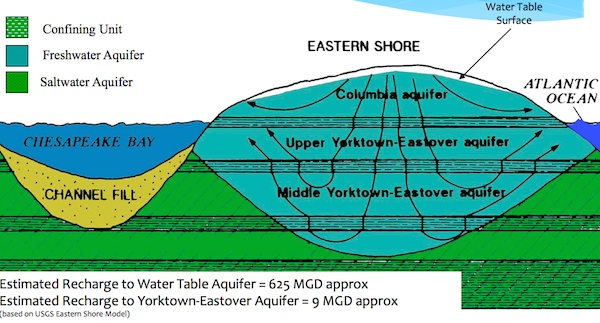 SOLE-SOURCE AQUIFER DETAIL